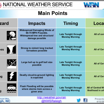 National Weather Service says sleep with weather warning system on